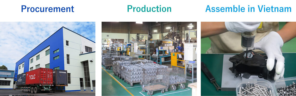 Consistent compliance from procuring parts to assembly
